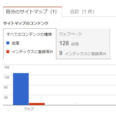 サイトマップ 170310