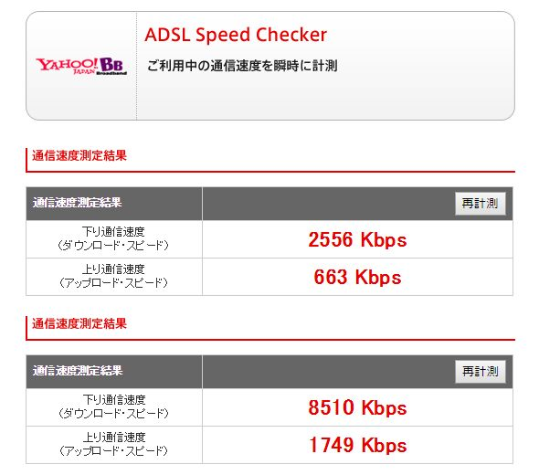 Yahoo! BB スピードテスト